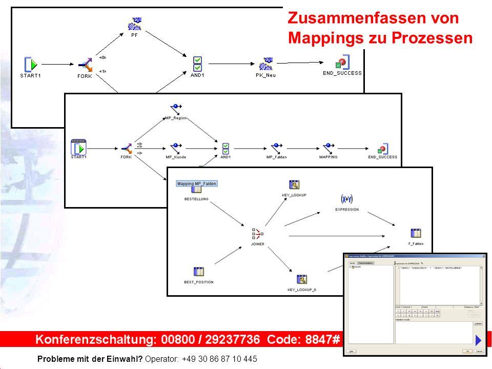Probleme mit der Einwahl Operator: +49 30 86 87 10 445 Zusammenfassen von Mappings zu Prozessen
