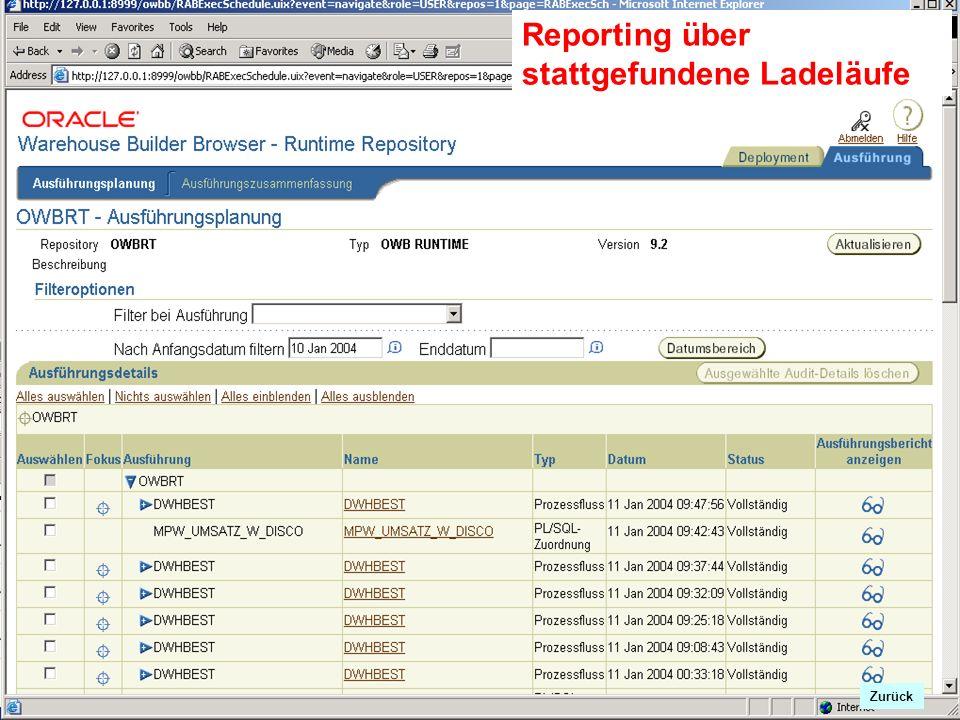 Probleme mit der Einwahl? Operator: +49 30 86 87 10 445 Reporting über stattgefundene Ladeläufe Zurück