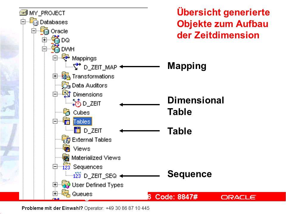 Probleme mit der Einwahl? Operator: +49 30 86 87 10 445 Mapping Dimensional Table Table Sequence Übersicht generierte Objekte zum Aufbau der Zeitdimen