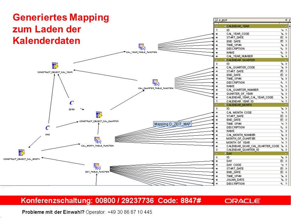 Probleme mit der Einwahl? Operator: +49 30 86 87 10 445 Generiertes Mapping zum Laden der Kalenderdaten