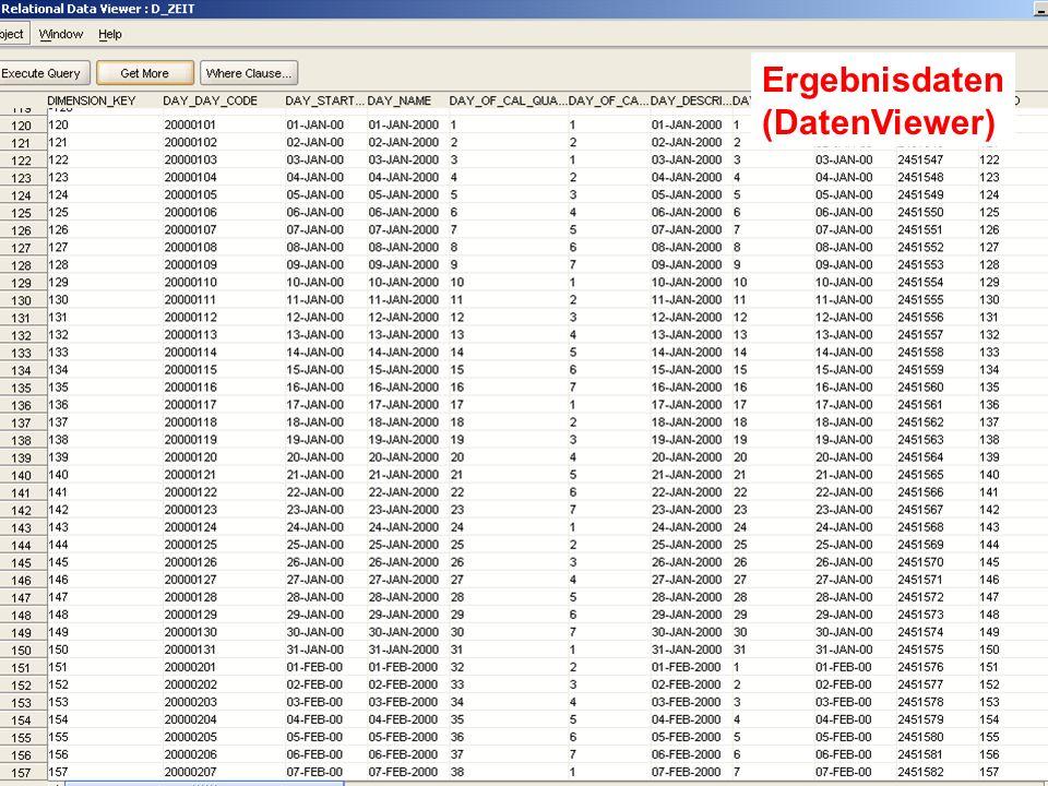 Probleme mit der Einwahl? Operator: +49 30 86 87 10 445 Ergebnisdaten (DatenViewer)