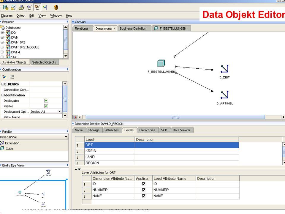 Probleme mit der Einwahl? Operator: +49 30 86 87 10 445 Data Objekt Editor