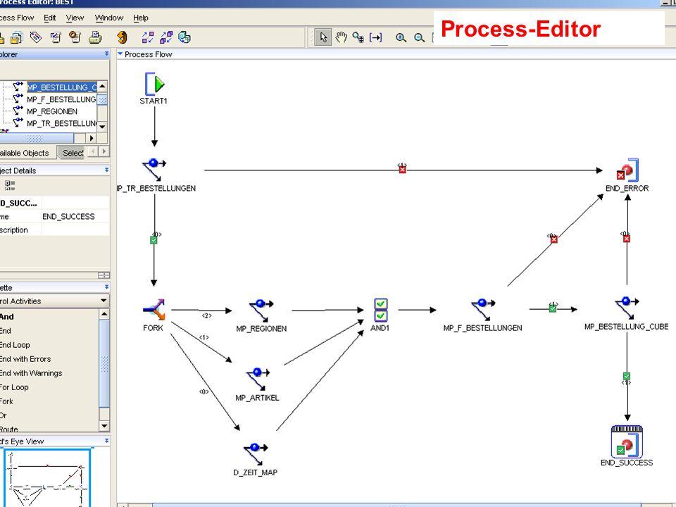 Probleme mit der Einwahl? Operator: +49 30 86 87 10 445 Process-Editor