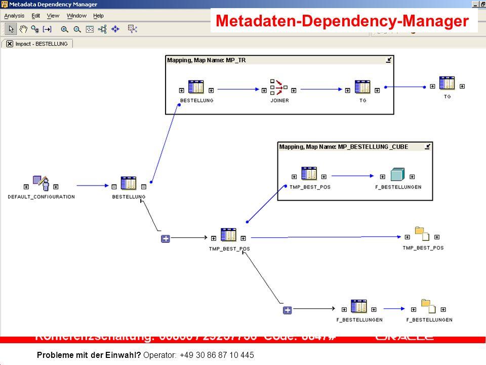 Probleme mit der Einwahl Operator: +49 30 86 87 10 445 Metadaten-Dependency-Manager