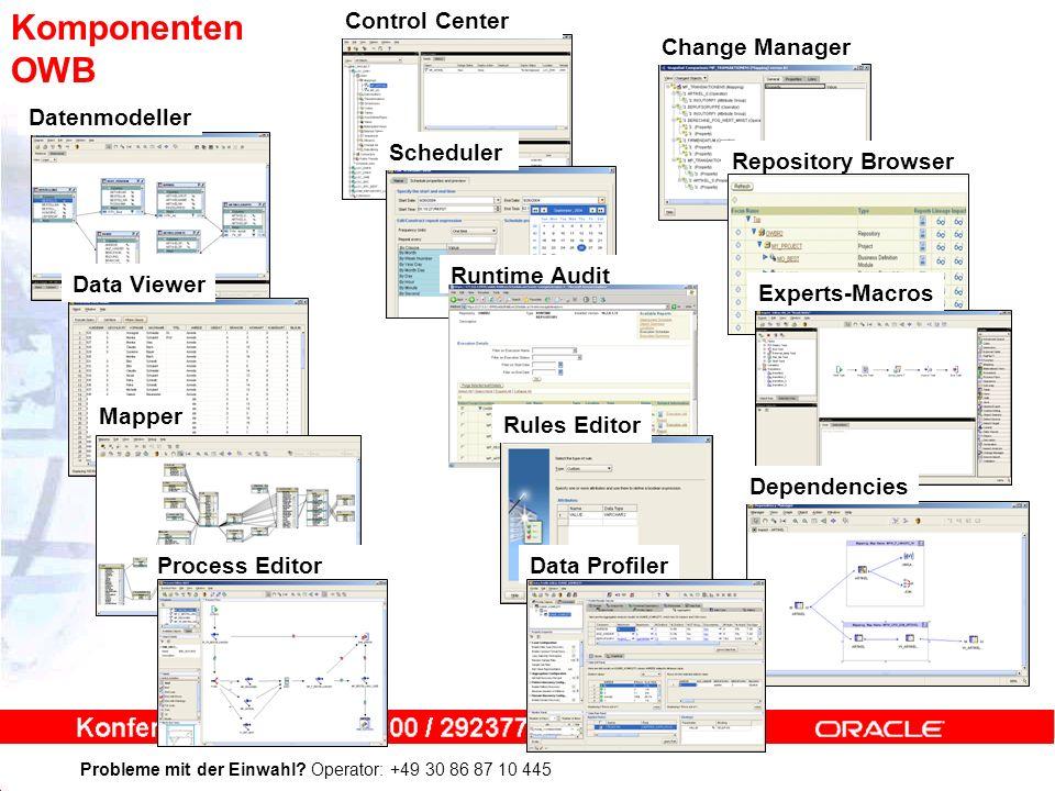 Probleme mit der Einwahl? Operator: +49 30 86 87 10 445 Datenmodeller Change Manager Data Viewer Repository Browser Mapper Control Center Scheduler Ru