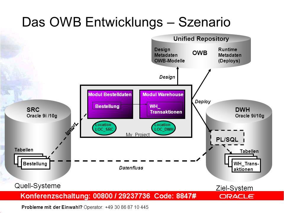 Probleme mit der Einwahl? Operator: +49 30 86 87 10 445 Quell-Systeme Ziel-System SRCDWH Oracle 9i /10g Warehouse tabellen Warehouse tabellen Bestellu