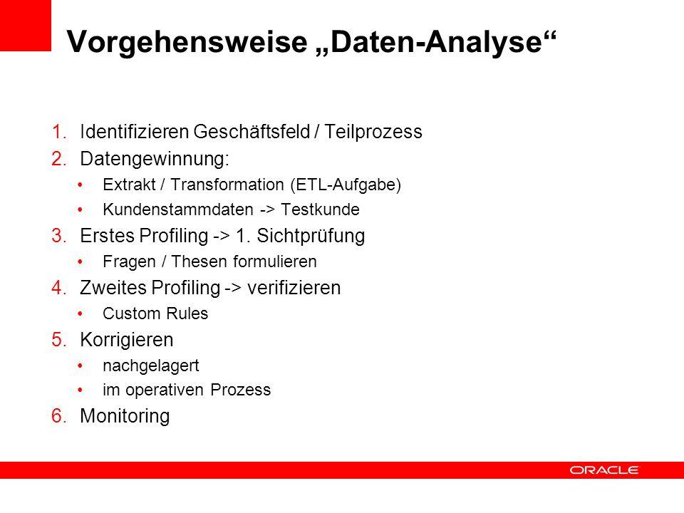 Vorgehensweise Daten-Analyse 1.Identifizieren Geschäftsfeld / Teilprozess 2.Datengewinnung: Extrakt / Transformation (ETL-Aufgabe) Kundenstammdaten ->