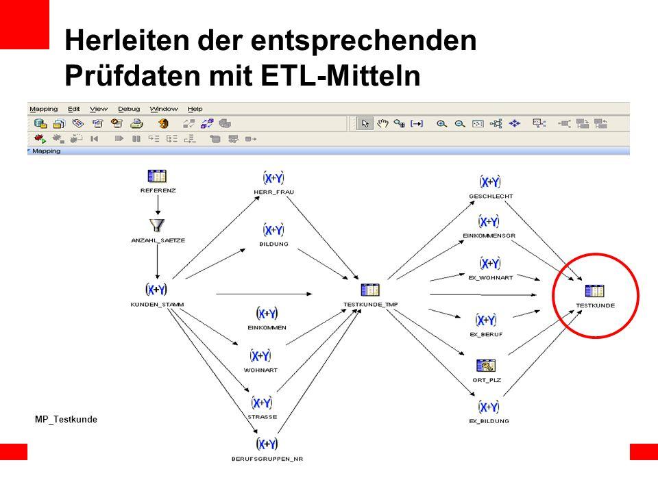 Herleiten der entsprechenden Prüfdaten mit ETL-Mitteln MP_Testkunde
