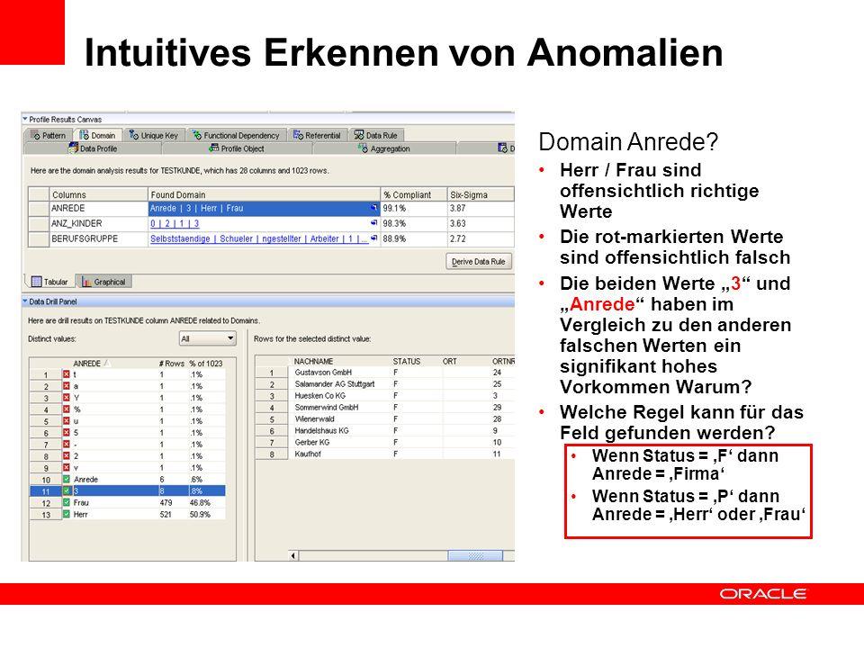 Intuitives Erkennen von Anomalien Domain Anrede? Herr / Frau sind offensichtlich richtige Werte Die rot-markierten Werte sind offensichtlich falsch Di