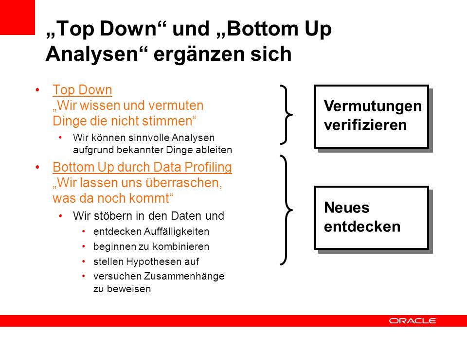 Top Down und Bottom Up Analysen ergänzen sich Top Down Wir wissen und vermuten Dinge die nicht stimmen Wir können sinnvolle Analysen aufgrund bekannte