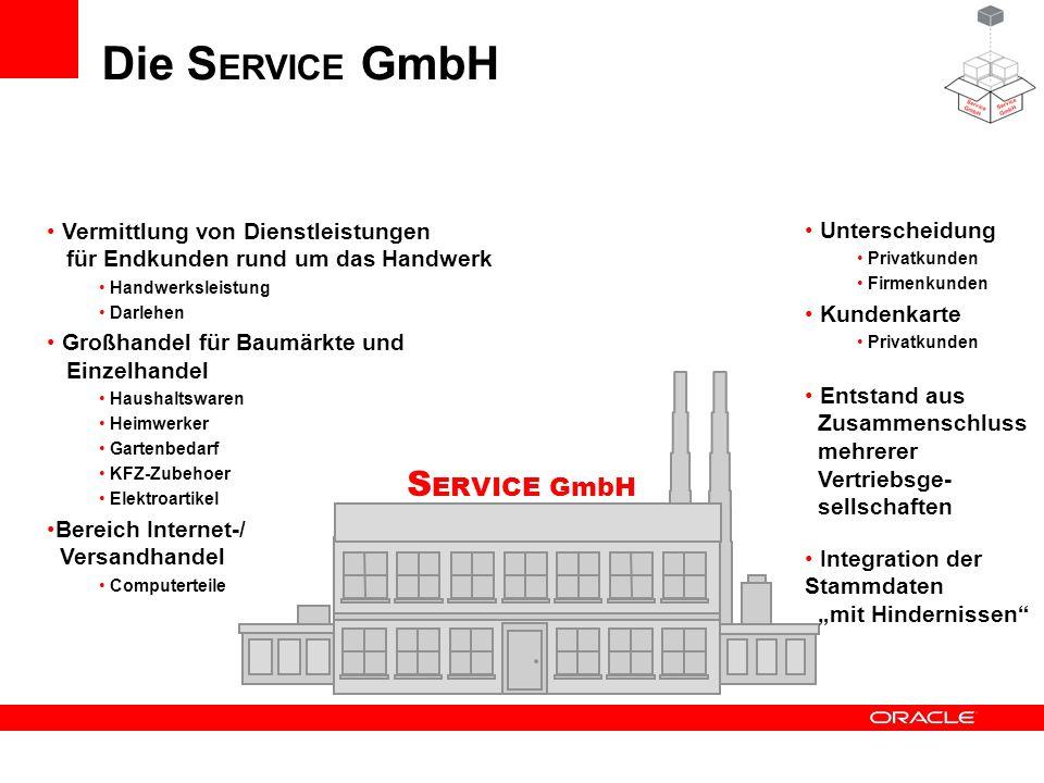 S ERVICE GmbH Vermittlung von Dienstleistungen für Endkunden rund um das Handwerk Handwerksleistung Darlehen Großhandel für Baumärkte und Einzelhandel