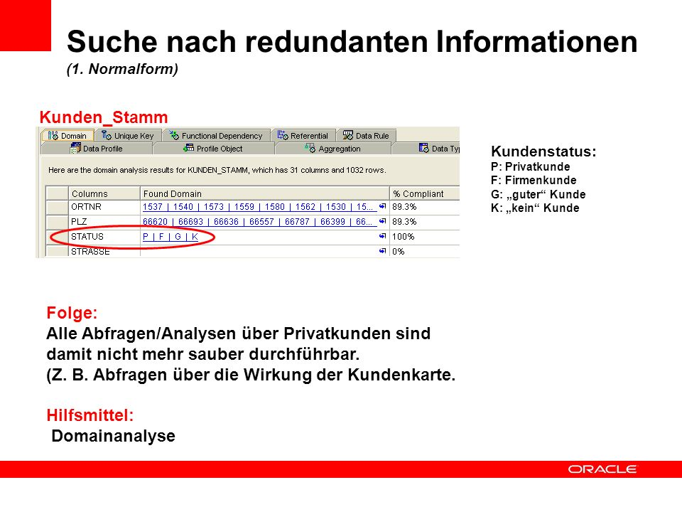 Suche nach redundanten Informationen (1.