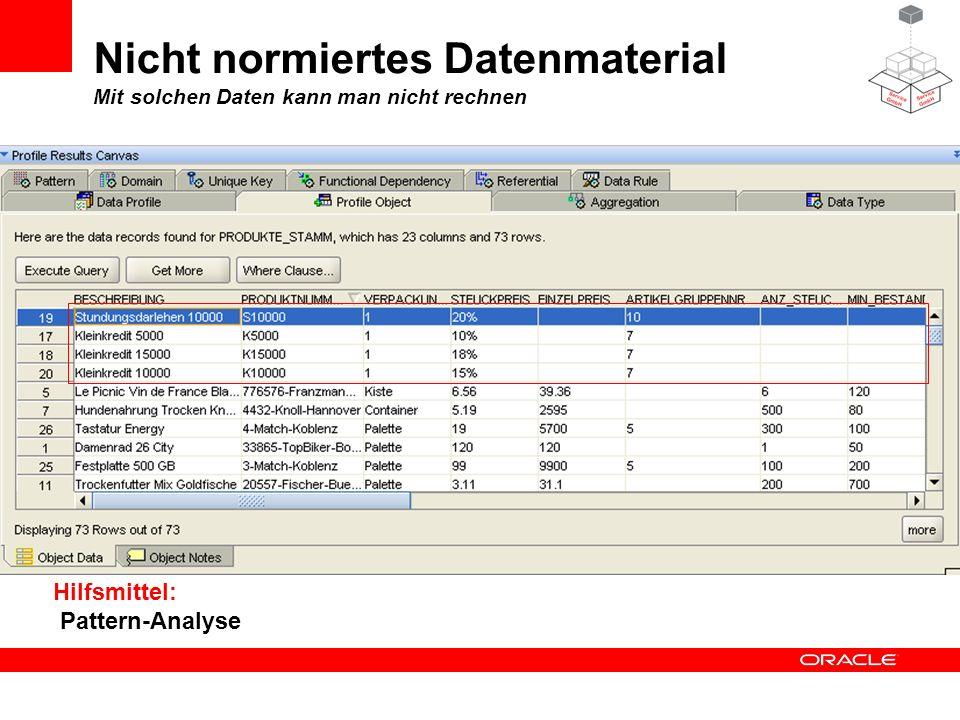 Nicht normiertes Datenmaterial Mit solchen Daten kann man nicht rechnen Hilfsmittel: Pattern-Analyse