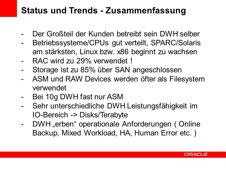 -Der Großteil der Kunden betreibt sein DWH selber -Betriebssysteme/CPUs gut verteilt, SPARC/Solaris am stärksten, Linux bzw.