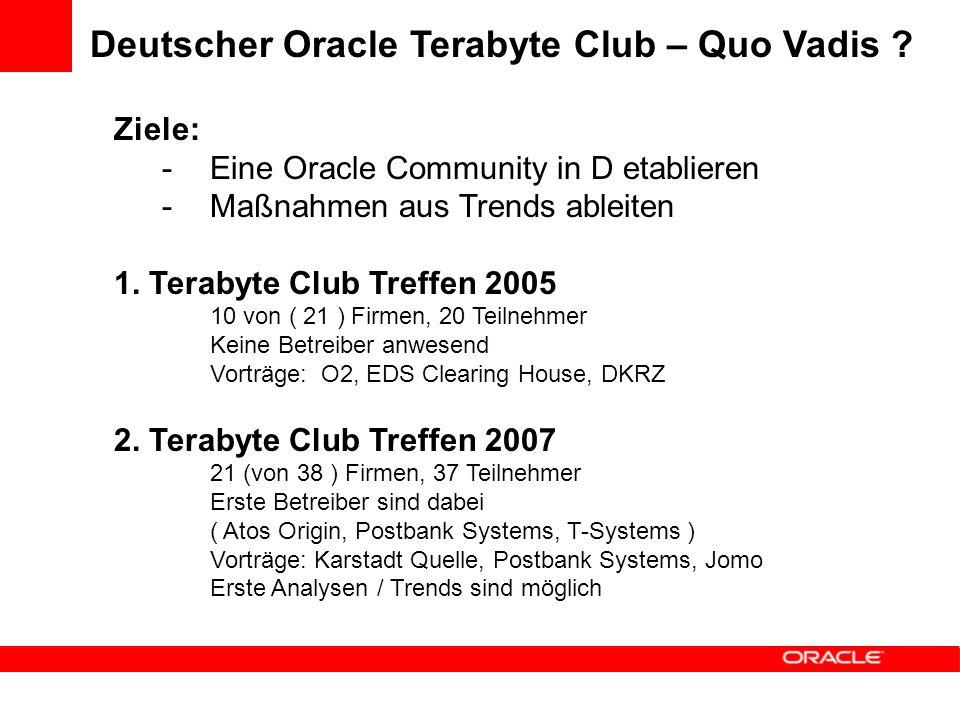 Ziele: -Eine Oracle Community in D etablieren -Maßnahmen aus Trends ableiten 1.