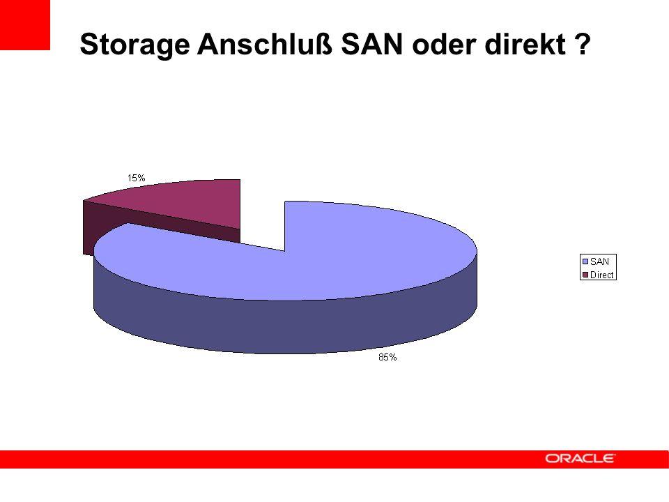 Storage Anschluß SAN oder direkt