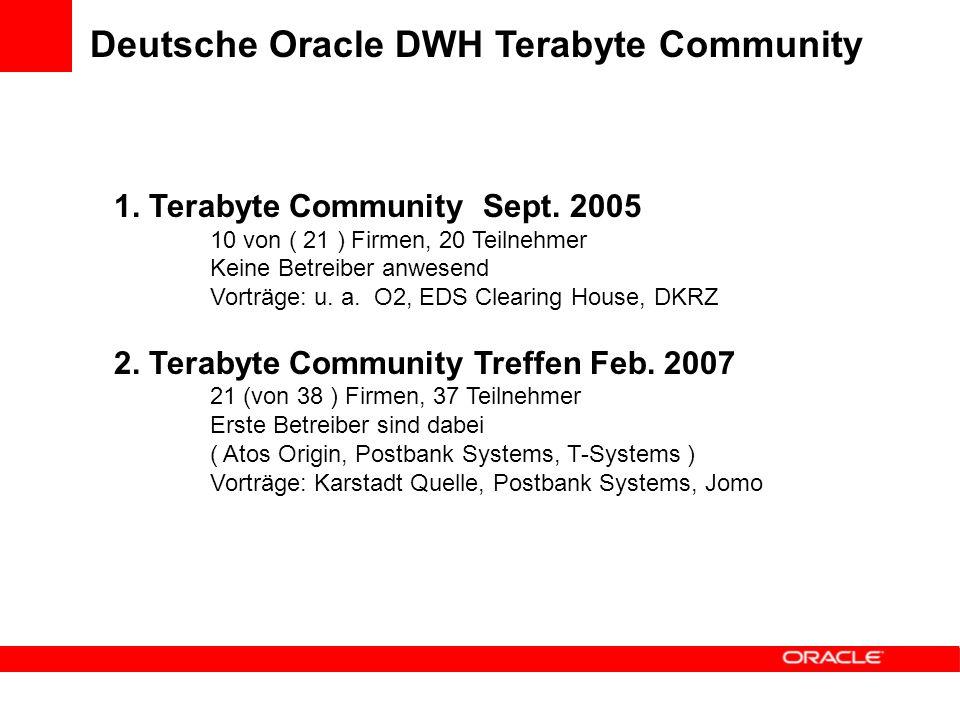 -T-Mobile -E-Plus -Debitel -O2 -T-Com -Talkline -Freenet / Mobilcom -Tengelmann -Bofrost -Jomo -Otto Versand -Karstadt Quelle -Globus SB Warenhaus -Deutsche Bank -Comdirect Bank -Postbank -HVB -Allianz Deutsche Oracle DWH Terabyte Community– Wer .