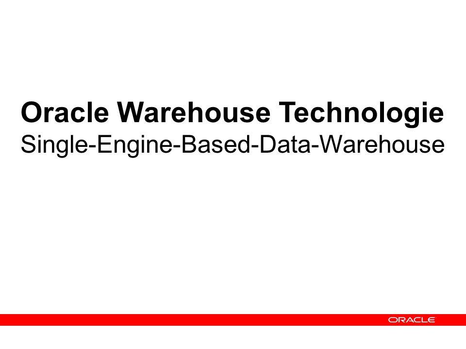 Oracle-Komponenten im Rahmen des Data Quality-Managements Oracle Warehouse Builder ETL / Transformationen Datenkorrekturen Methodisches und automatisiertes Feststellen von Daten-Anomalien Beschreibung von Geschäftsregeln auf einer logisch / fachlichen Ebene Monitoring von Datenqualitätsregeln Abgleich und Zusammenführen von Stammdaten Data Profiling Data Rules Data Audits Match/Merge Mapping Operator