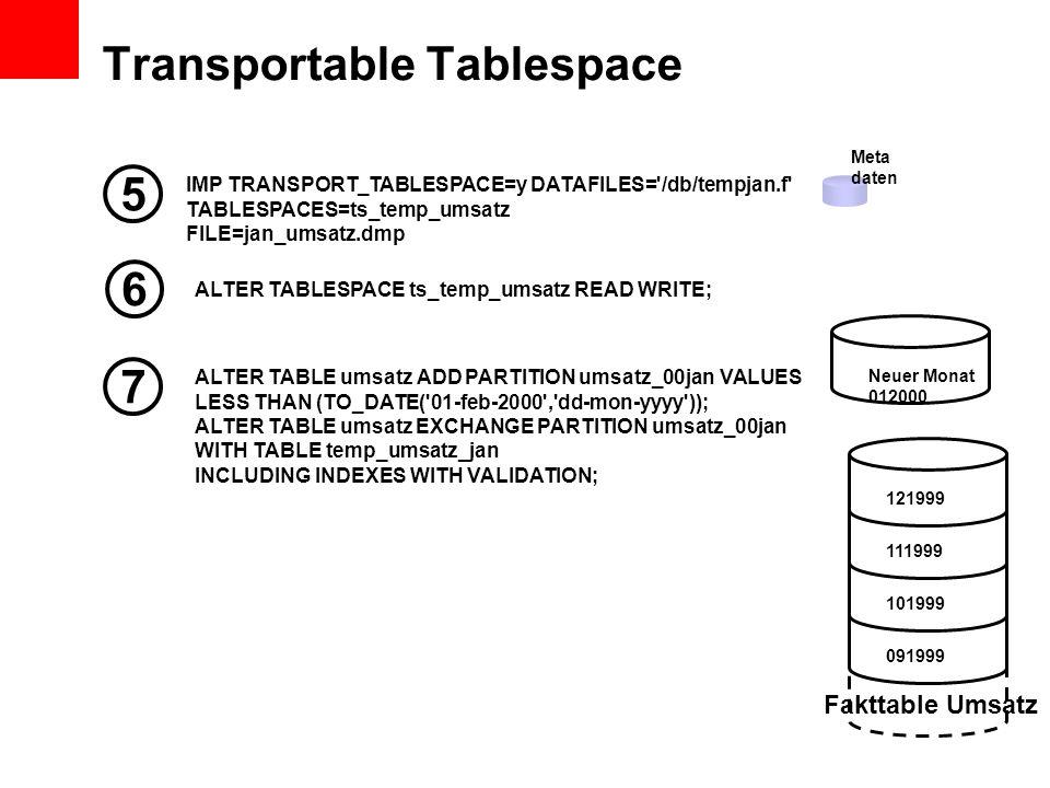 IMP TRANSPORT_TABLESPACE=y DATAFILES='/db/tempjan.f' TABLESPACES=ts_temp_umsatz FILE=jan_umsatz.dmp 5 6 7 ALTER TABLESPACE ts_temp_umsatz READ WRITE;