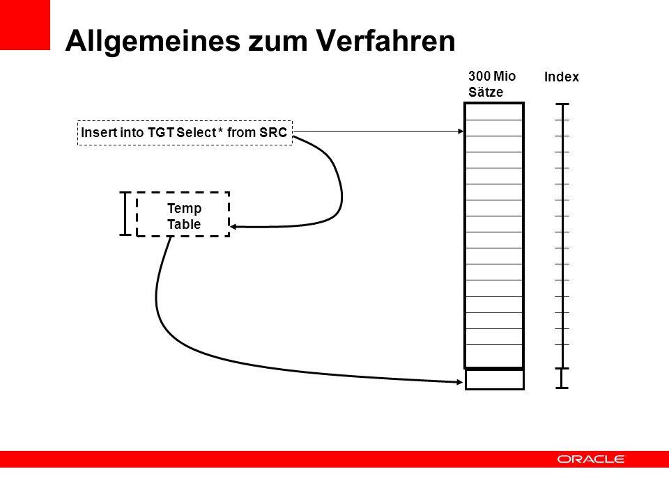 Allgemeines zum Verfahren 300 Mio Sätze Insert into TGT Select * from SRC Index Temp Table