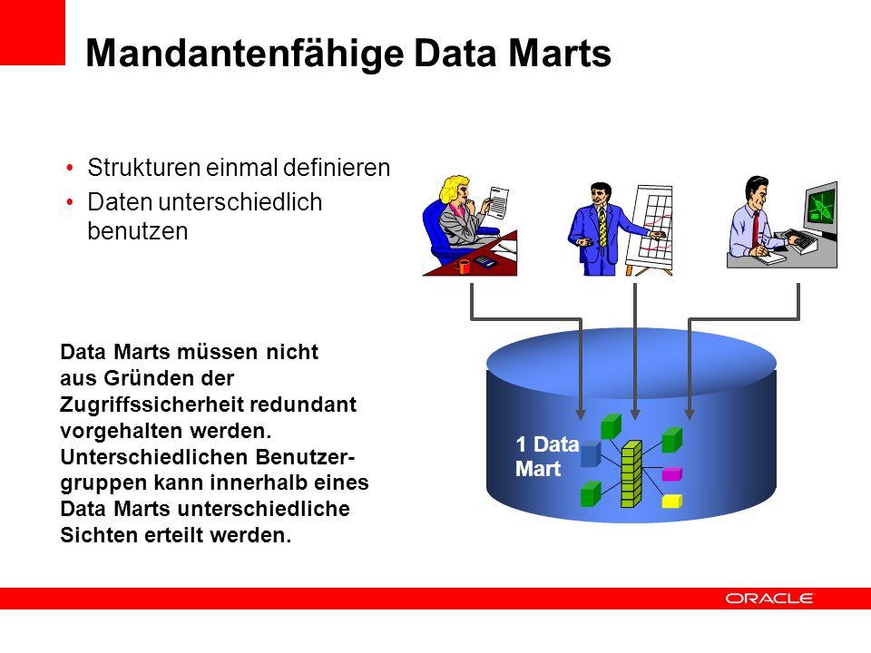 Mandantenfähige Data Marts Strukturen einmal definieren Daten unterschiedlich benutzen Data Marts müssen nicht aus Gründen der Zugriffssicherheit redu