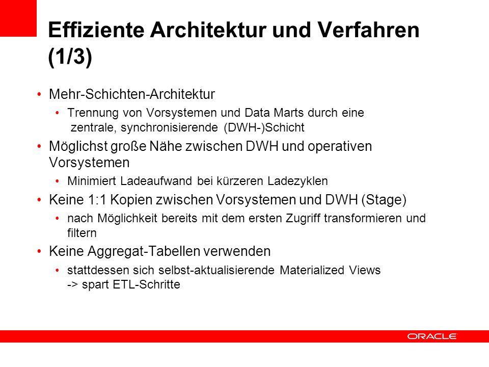 Effiziente Architektur und Verfahren (1/3) Mehr-Schichten-Architektur Trennung von Vorsystemen und Data Marts durch eine zentrale, synchronisierende (