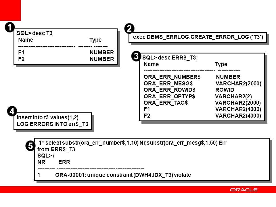 SQL> desc ERR$_T3; Name Type ----------------------------------------- ------------- ORA_ERR_NUMBER$ NUMBER ORA_ERR_MESG$ VARCHAR2(2000) ORA_ERR_ROWID