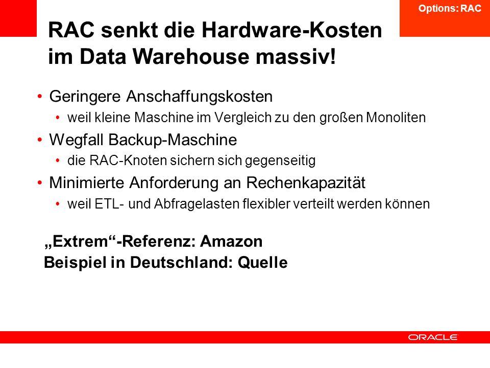 RAC senkt die Hardware-Kosten im Data Warehouse massiv! Geringere Anschaffungskosten weil kleine Maschine im Vergleich zu den großen Monoliten Wegfall