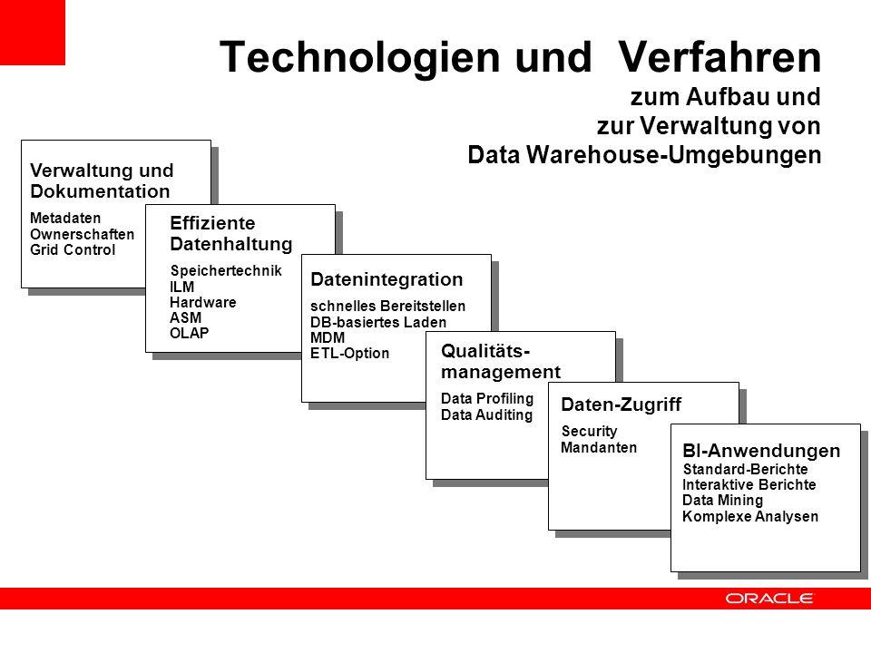 Verwaltung und Dokumentation Metadaten Ownerschaften Grid Control Technologien und Verfahren zum Aufbau und zur Verwaltung von Data Warehouse-Umgebung