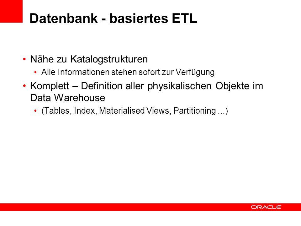 Datenbank - basiertes ETL Nähe zu Katalogstrukturen Alle Informationen stehen sofort zur Verfügung Komplett – Definition aller physikalischen Objekte
