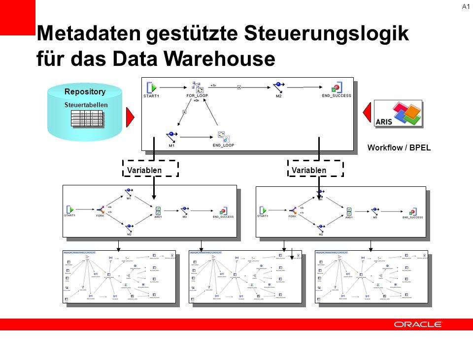 Repository Variablen Steuertabellen Metadaten gestützte Steuerungslogik für das Data Warehouse Workflow / BPEL A1