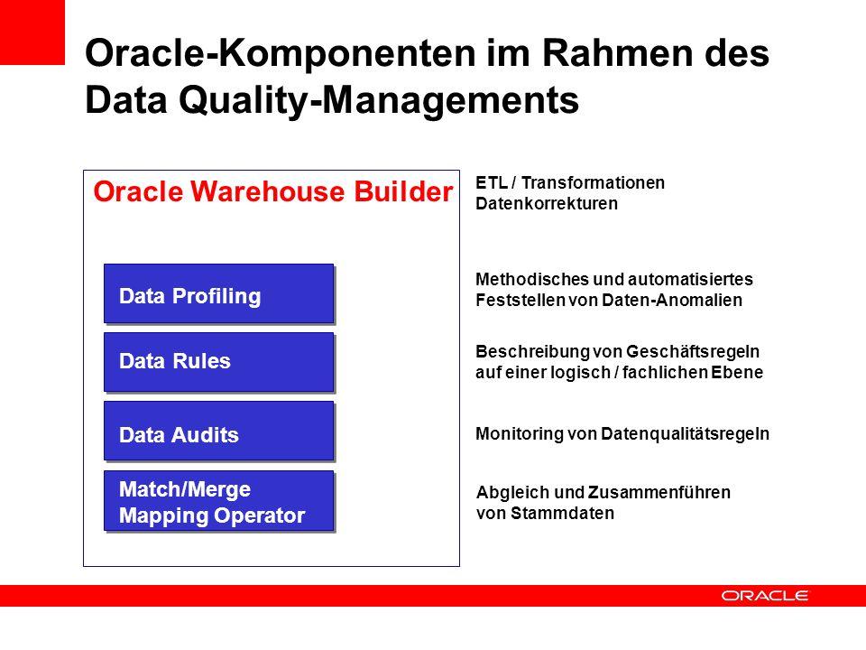 Oracle-Komponenten im Rahmen des Data Quality-Managements Oracle Warehouse Builder ETL / Transformationen Datenkorrekturen Methodisches und automatisi