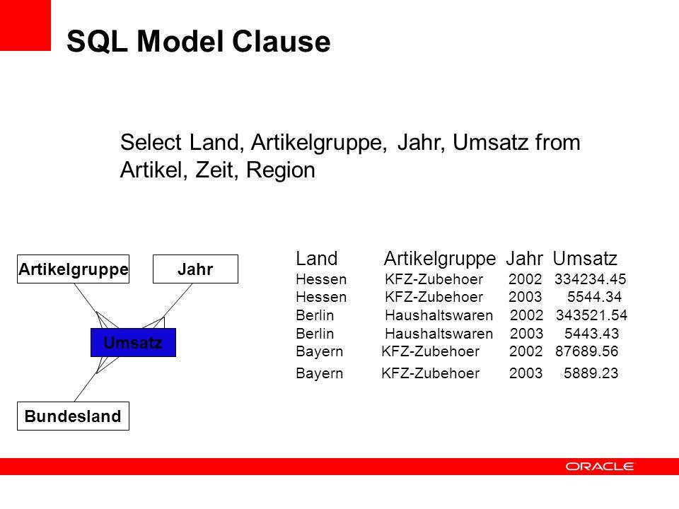 SQL Model Clause Land Artikelgruppe Jahr Umsatz Hessen KFZ-Zubehoer 2002 334234.45 Hessen KFZ-Zubehoer 2003 5544.34 Berlin Haushaltswaren 2002 343521.