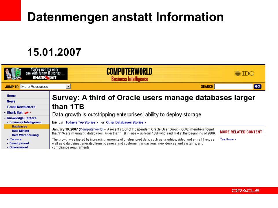 Checkliste – Effizienter Betrieb DWH Alfred Schlaucher BU Database Oracle Data Warehouse Mit den Anforderungen wachsen Verfahren und Techniken zum Aufbau und Verwalten von Data Warehouse Umgebungen