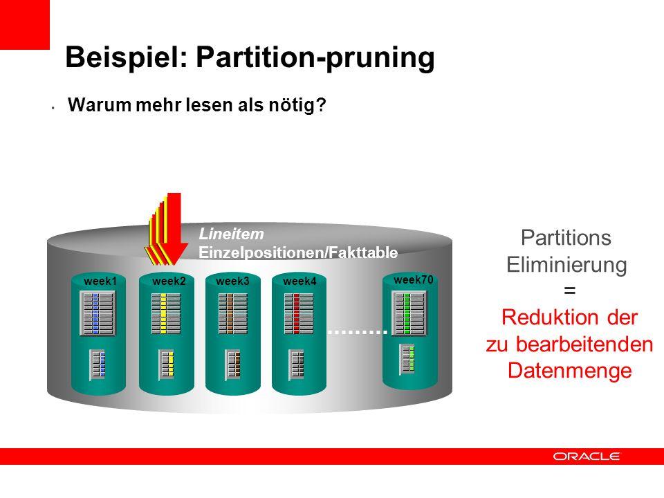 Partitions Eliminierung = Reduktion der zu bearbeitenden Datenmenge Lineitem Einzelpositionen/Fakttable week70 week1week2week3week4 Beispiel: Partitio