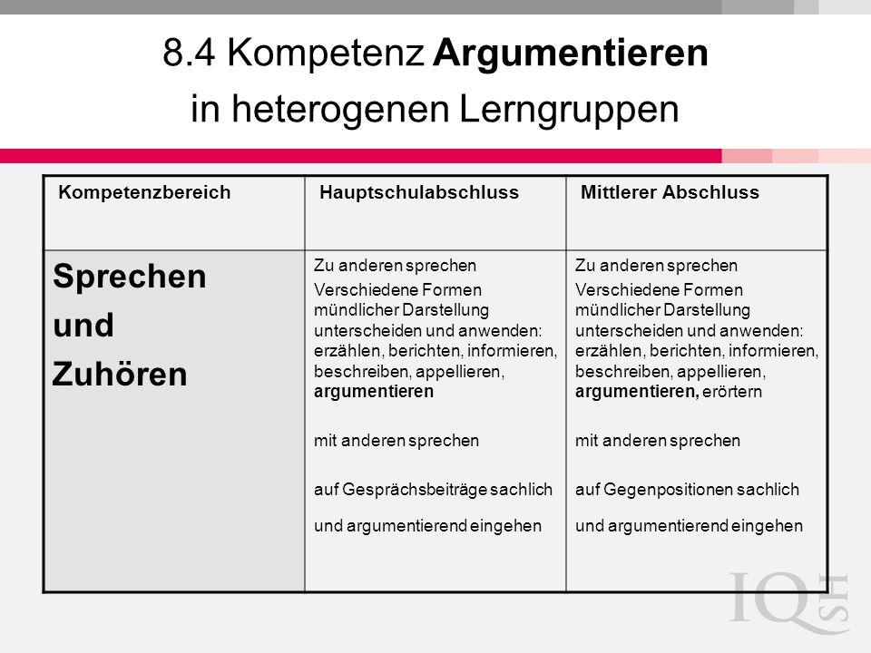 8.4 Kompetenz Argumentieren in heterogenen Lerngruppen Kompetenzbereich Hauptschulabschluss Mittlerer Abschluss Sprechen und Zuhören Zu anderen sprech