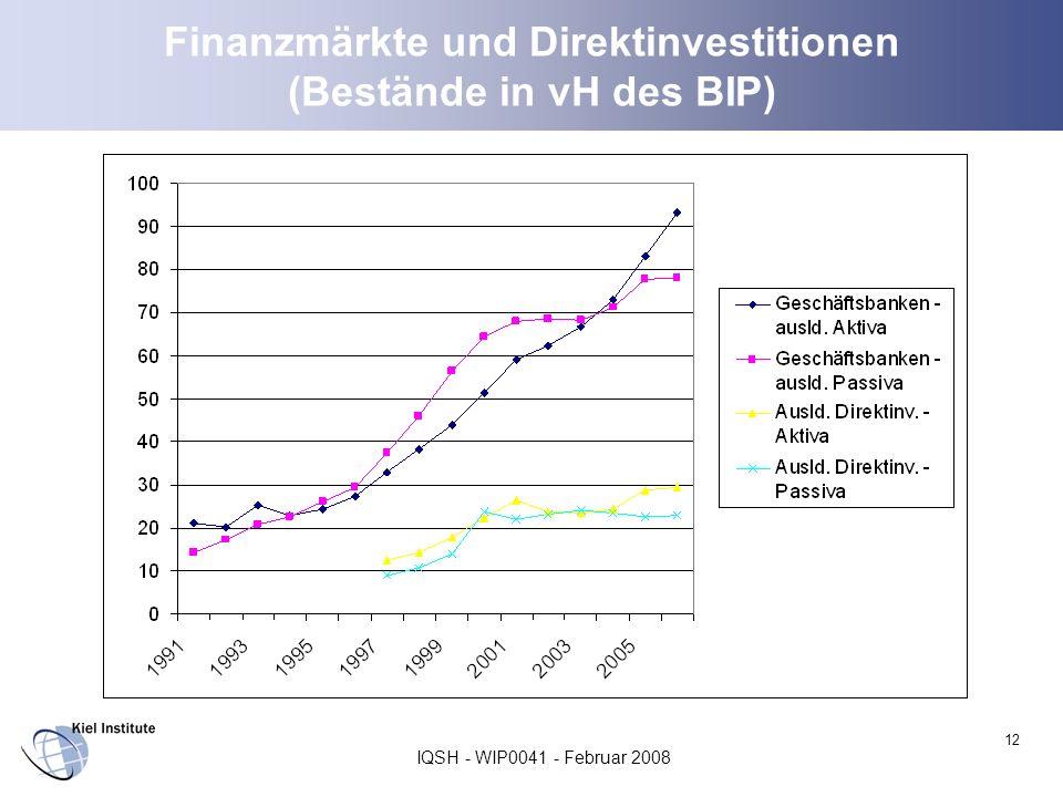 IQSH - WIP0041 - Februar 2008 12 Finanzmärkte und Direktinvestitionen (Bestände in vH des BIP)