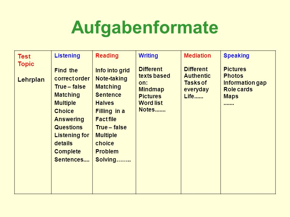 Aufgabenformate Test Topic Lehrplan Listening Find the correct order True – false Matching Multiple Choice Answering Questions Listening for details C