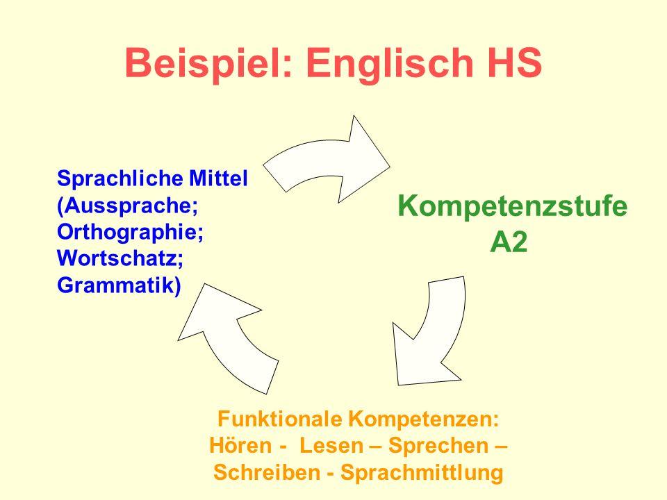 Beispiel: Englisch HS Kompetenzstufe A2 Sprachliche Mittel (Aussprache; Orthographie; Wortschatz; Grammatik) Funktionale Kompetenzen: Hören - Lesen –
