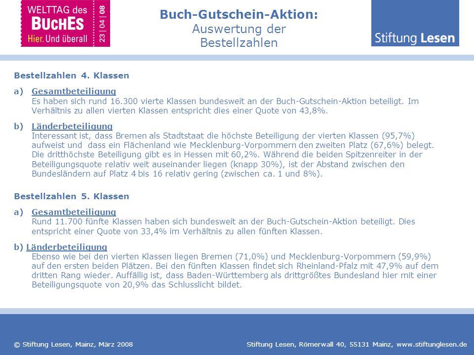 © Stiftung Lesen, Mainz, März 2008 Stiftung Lesen, Römerwall 40, 55131 Mainz, www.stiftunglesen.de Buch-Gutschein-Aktion: Auswertung der Bestellzahlen