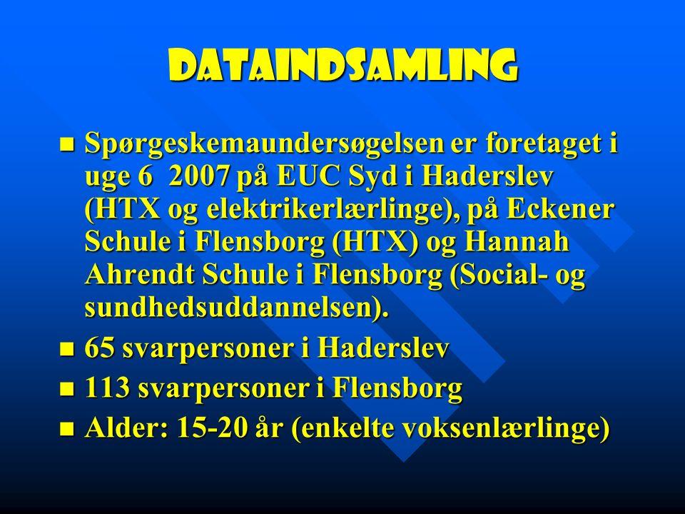 Dataindsamling Spørgeskemaundersøgelsen er foretaget i uge 6 2007 på EUC Syd i Haderslev (HTX og elektrikerlærlinge), på Eckener Schule i Flensborg (HTX) og Hannah Ahrendt Schule i Flensborg (Social- og sundhedsuddannelsen).