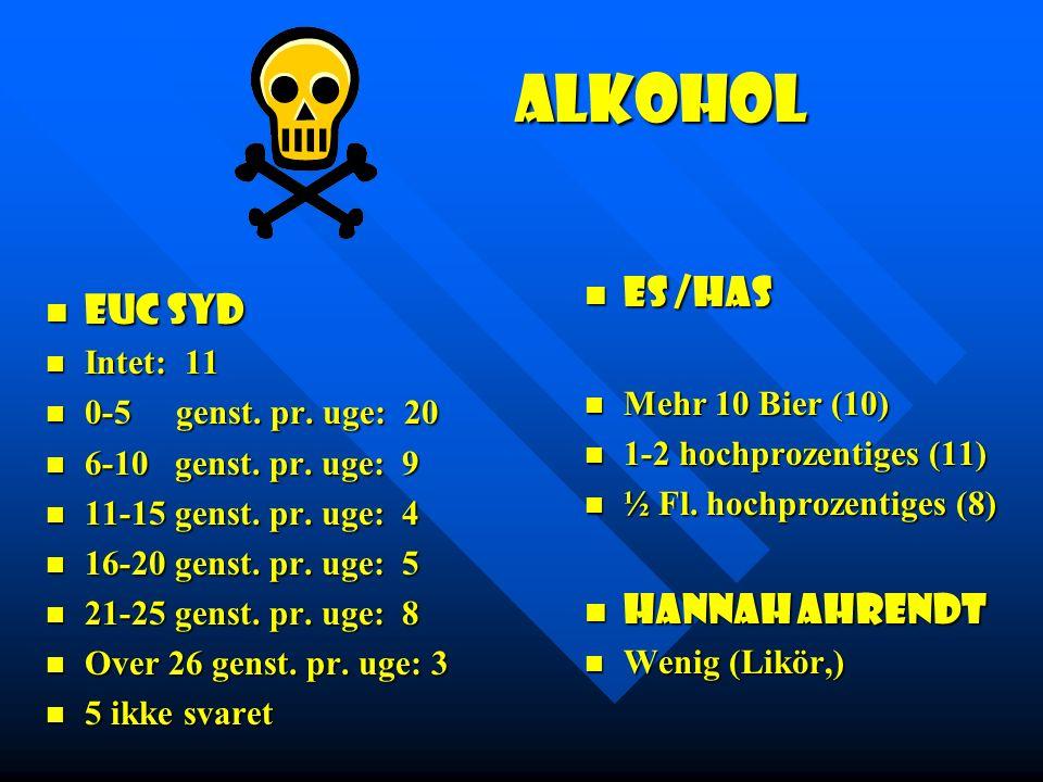 Alkohol EUC Syd EUC Syd Intet: 11 Intet: 11 0-5 genst.