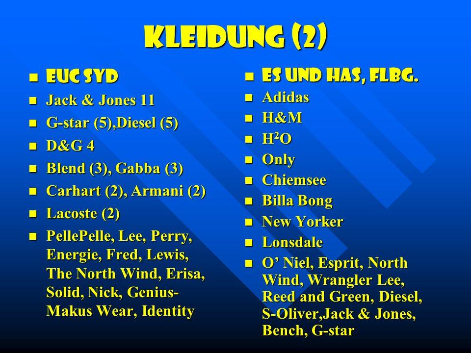 Kleidung (2) Euc Syd Euc Syd Jack & Jones 11 Jack & Jones 11 G-star (5),Diesel (5) G-star (5),Diesel (5) D&G 4 D&G 4 Blend (3), Gabba (3) Blend (3), Gabba (3) Carhart (2), Armani (2) Carhart (2), Armani (2) Lacoste (2) Lacoste (2) PellePelle, Lee, Perry, Energie, Fred, Lewis, The North Wind, Erisa, Solid, Nick, Genius- Makus Wear, Identity PellePelle, Lee, Perry, Energie, Fred, Lewis, The North Wind, Erisa, Solid, Nick, Genius- Makus Wear, Identity ES und HAS, Flbg.