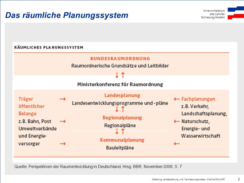 Innenministerium des Landes Schleswig-Holstein Abteilung Landesplanung und Vermessungswesen, Kristina Schuhoff 3 Das räumliche Planungssystem Quelle: