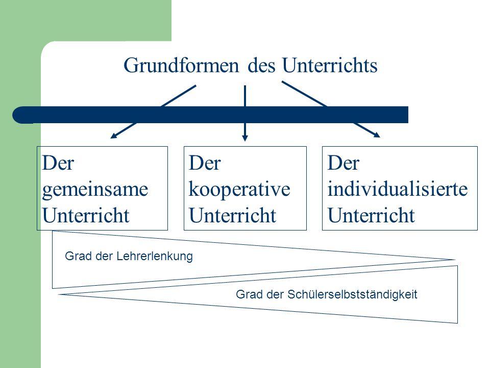 Grundformen des Unterrichts Der gemeinsame Unterricht Der kooperative Unterricht Der individualisierte Unterricht Grad der Schülerselbstständigkeit Grad der Lehrerlenkung