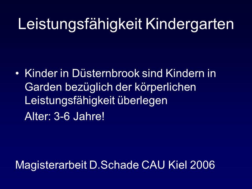 Leistungsfähigkeit Kindergarten Kinder in Düsternbrook sind Kindern in Garden bezüglich der körperlichen Leistungsfähigkeit überlegen Alter: 3-6 Jahre