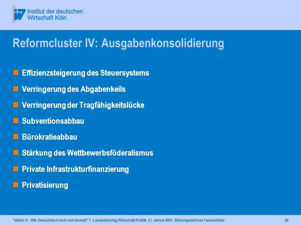 Vision D - Wie Deuschland nach vorn kommt 7.Landesfachtag Wirtschaft/Politik, 13.