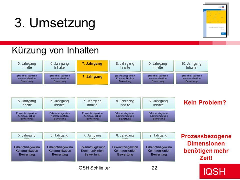IQSH IQSH Schlieker22 3. Umsetzung Kürzung von Inhalten 5. Jahrgang Inhalte 6. Jahrgang Inhalte 7. Jahrgang8. Jahrgang Inhalte 9. Jahrgang Inhalte 10.