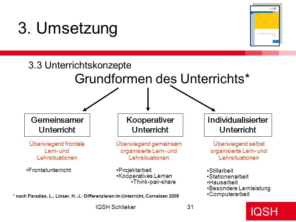 IQSH IQSH Schlieker31 3. Umsetzung 3.3 Unterrichtskonzepte Grundformen des Unterrichts* Gemeinsamer Unterricht Kooperativer Unterricht Individualisier
