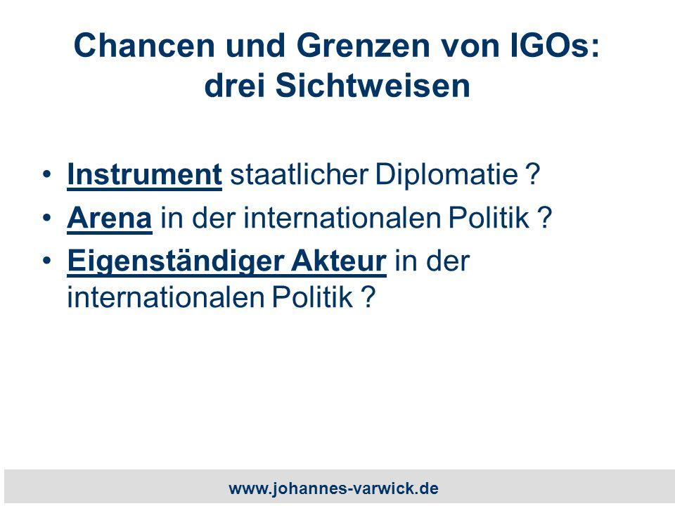 www.johannes-varwick.de Chancen und Grenzen von IGOs: drei Sichtweisen Instrument staatlicher Diplomatie .